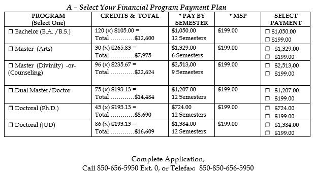 Payment By Semester - Option #2